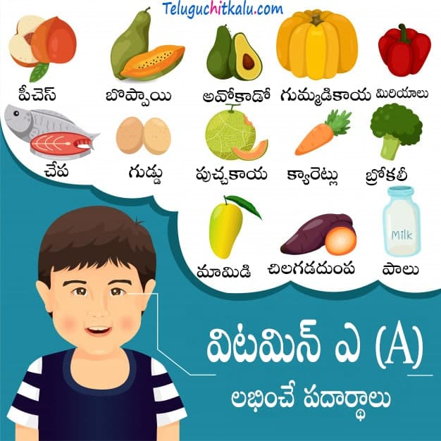 vitamin A rich foods telugu