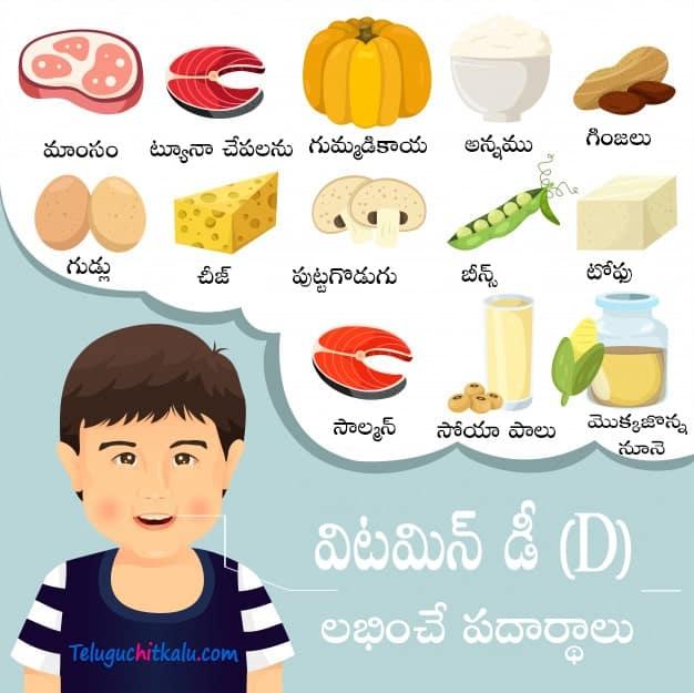 vitamin d telugu