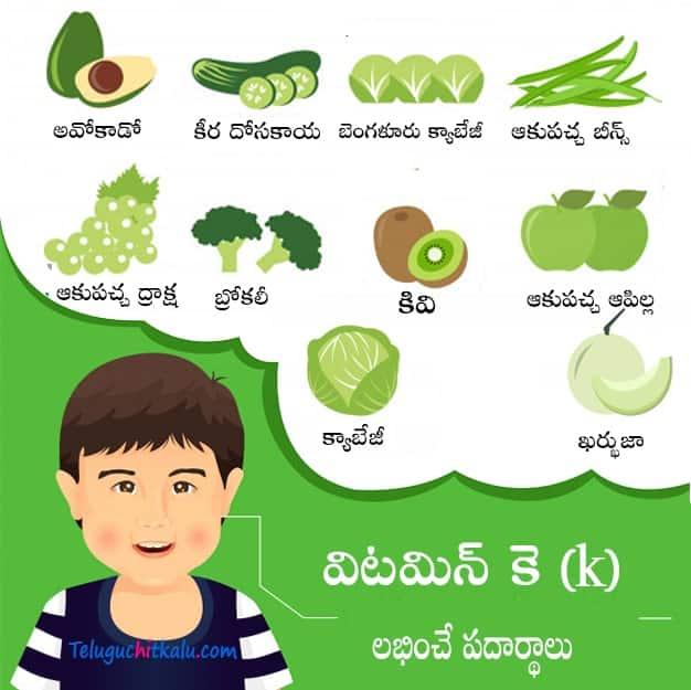 vitamin k telugu foods
