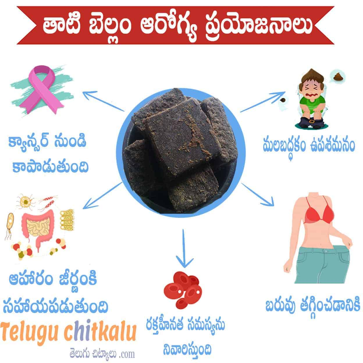 thati-bellam-benefits