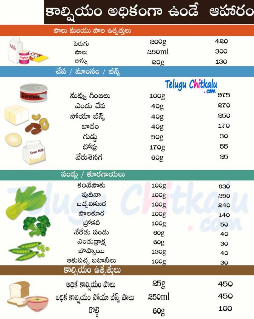 calcium food cart in telugu